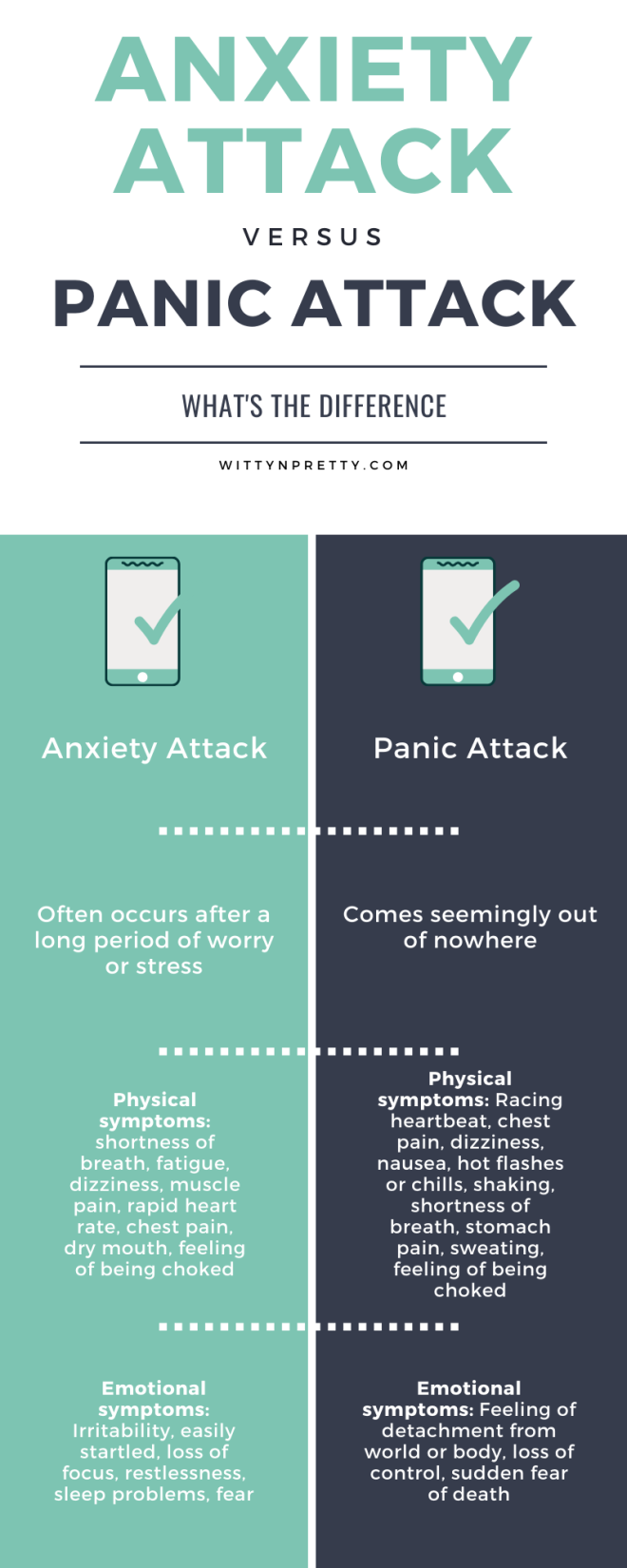 anxiety vs panic attack